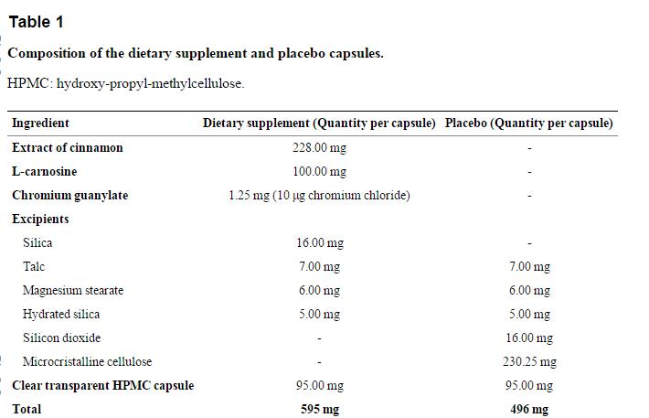 Dosis de cialis en diabeticos